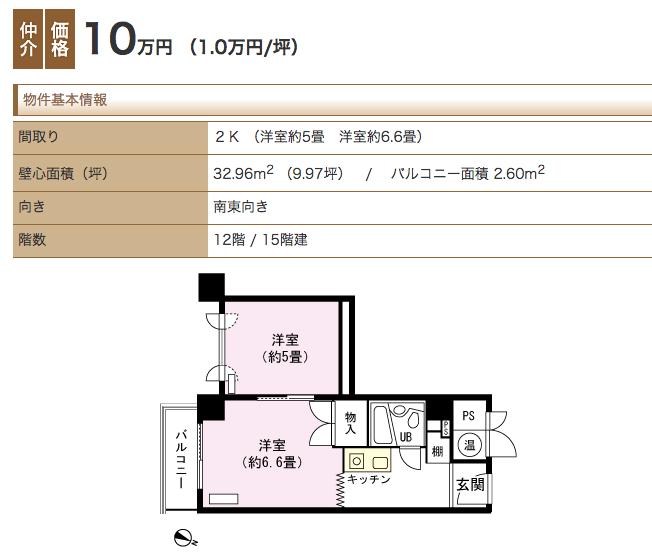 苗場のマンション事例