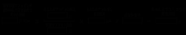 マンション価格査定の計算式