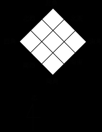 マンション向き(東西南北に斜め)
