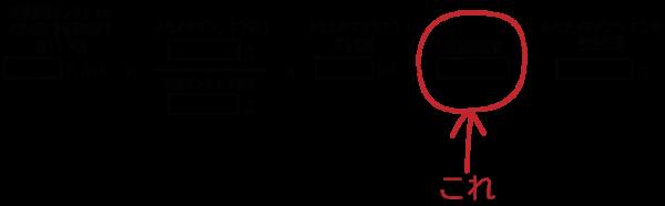 マンション査定公式の相場による係数