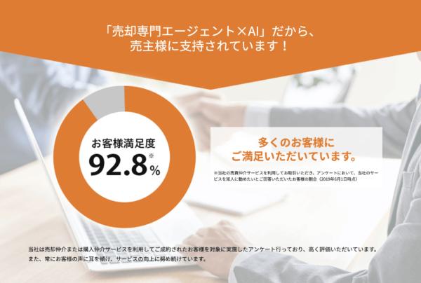 SRE不動産満足度92.8%