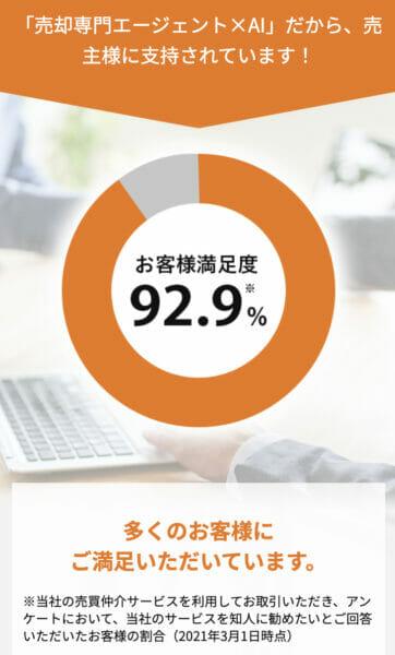 SRE不動産お客様満足度92.7%