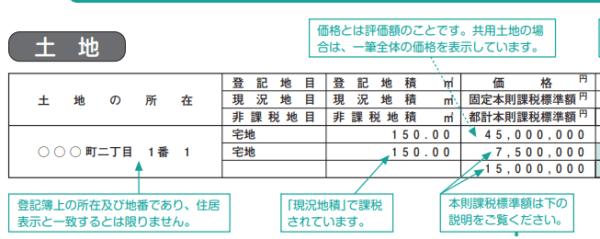 固定資産税評価額イメージ