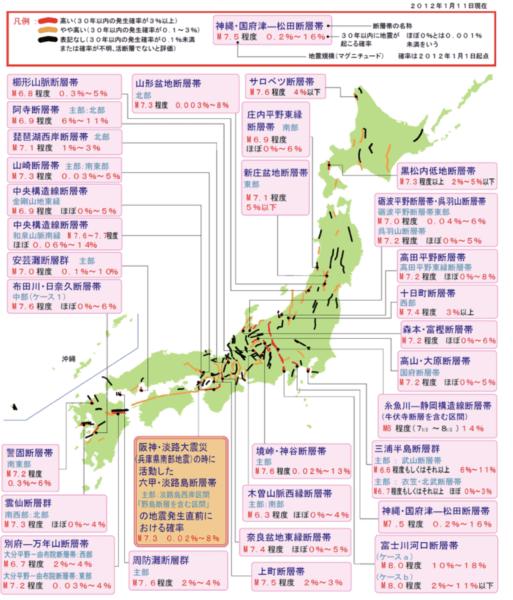 主な活断層における地震の30年以内発生確率