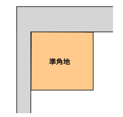 準角地イメージ